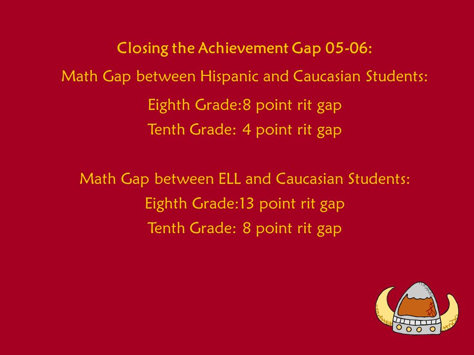 Closing the Achievement Gap 05-06: Math Gap between Hispanic and Caucasian Students: Eighth Grade:8 point rit gap Tenth Grade:4 point rit gap Math Gap