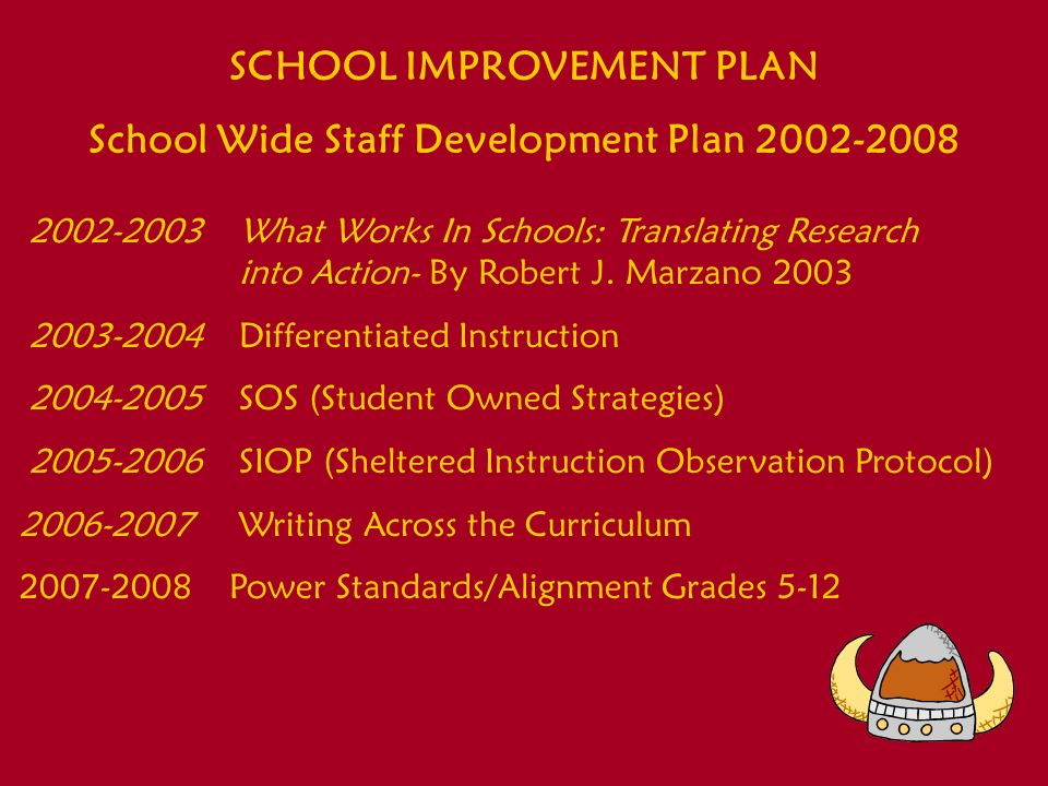SYSTEMIC SCHOOL-WIDE FACTORS Based on Marzano, 2000a* Rank Factor #1: Opportunity to Learn Freshmen Students below a 239 are enrolled in a regular math and English as well as Math and Reading Workshop support electives.