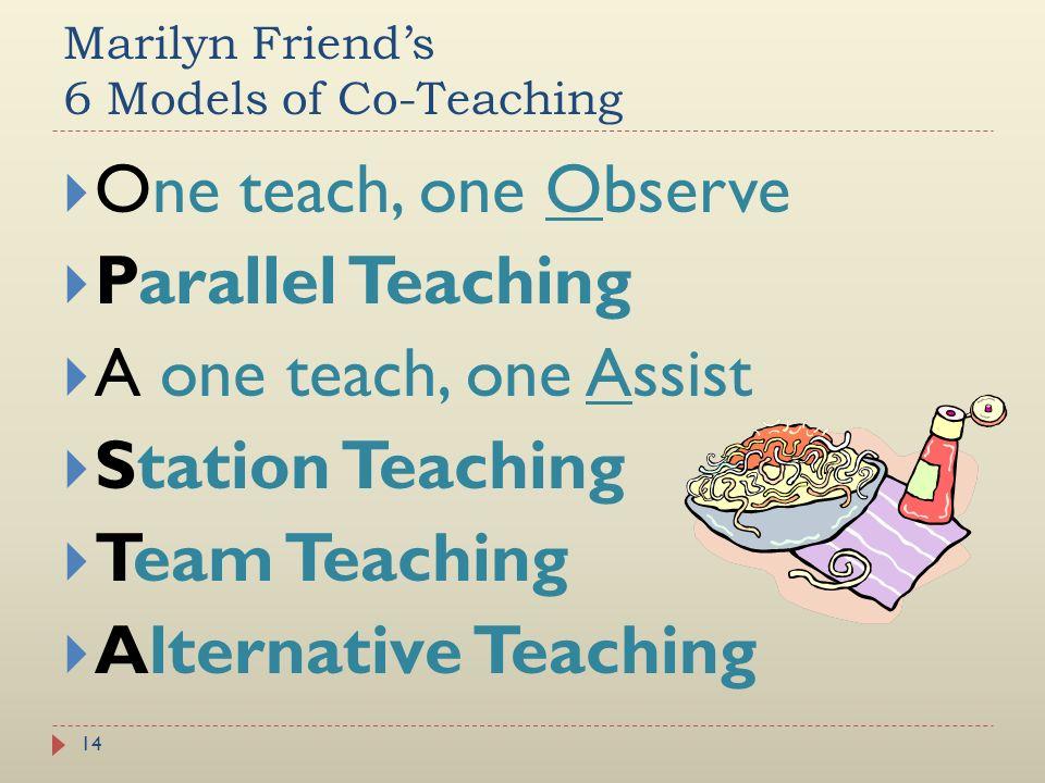 Marilyn Friends 6 Models of Co-Teaching One teach, one Observe Parallel Teaching A one teach, one Assist Station Teaching Team Teaching Alternative Te