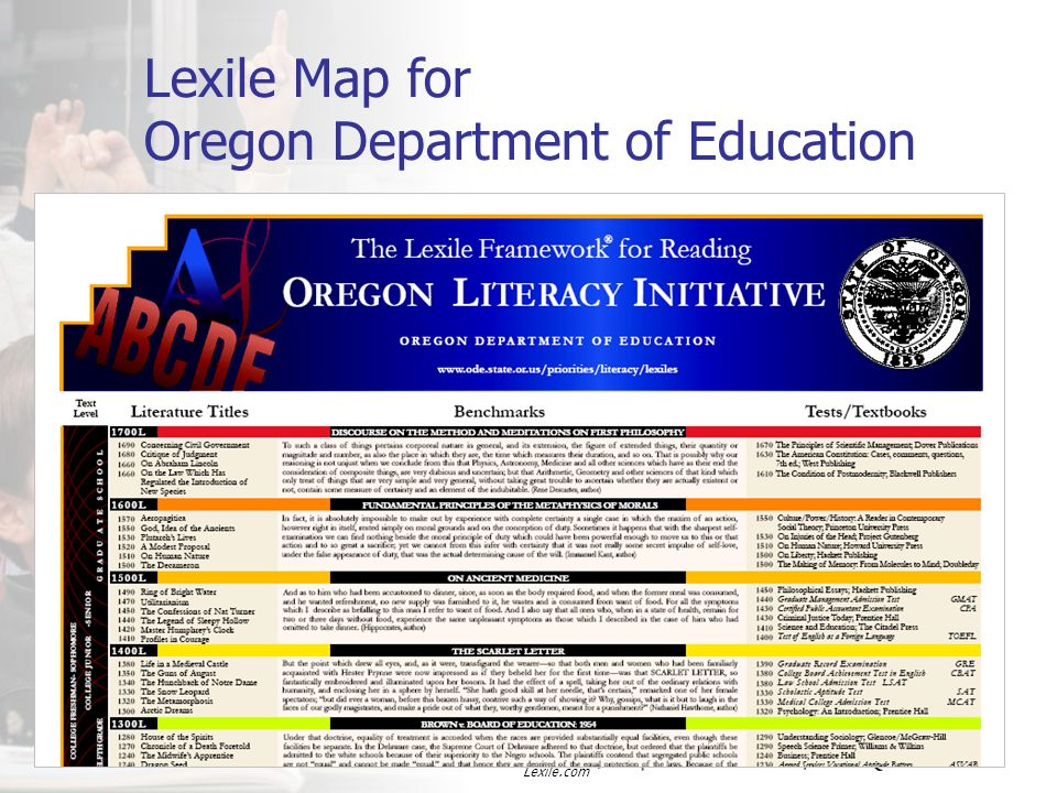Lexile.com Lexile Map for Oregon Department of Education