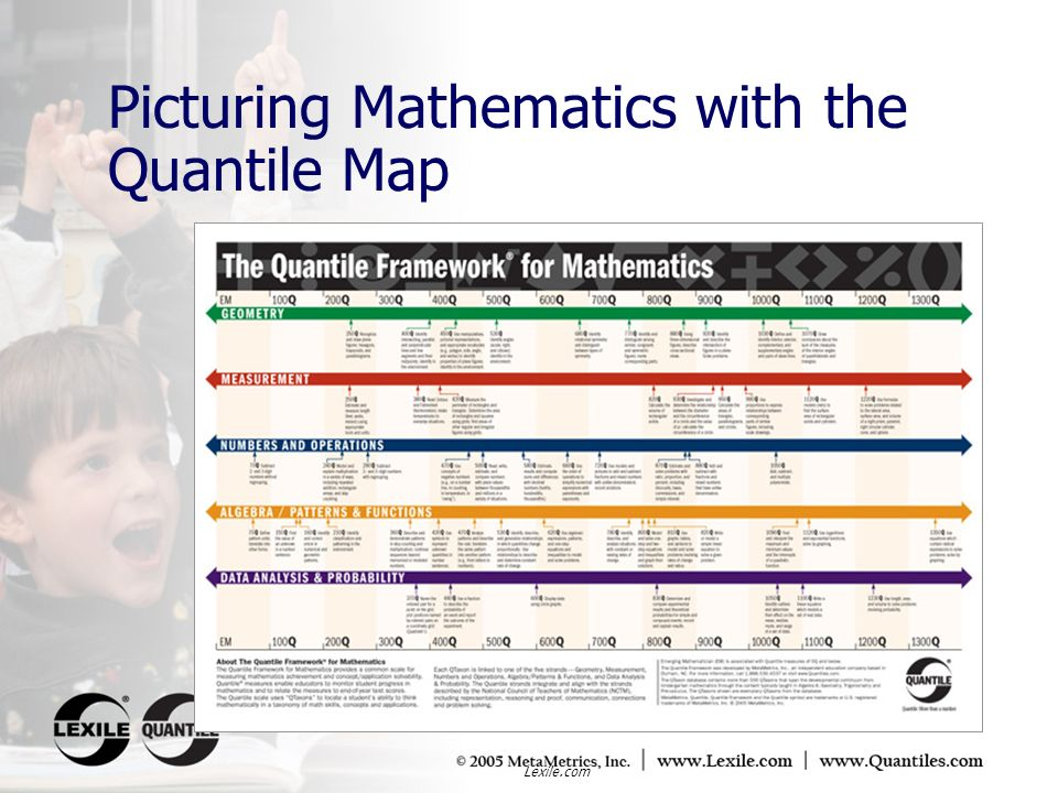Lexile.com Picturing Mathematics with the Quantile Map
