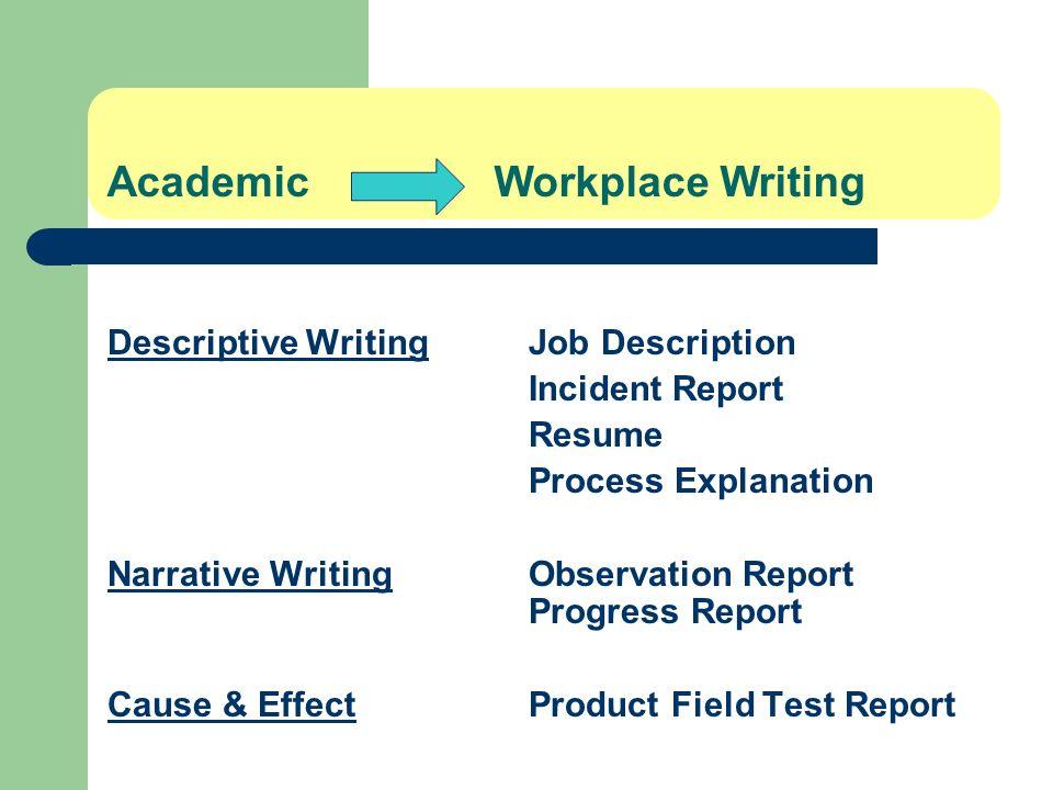 Academic Workplace Writing Descriptive WritingJob Description Incident Report Resume Process Explanation Narrative WritingObservation Report Progress