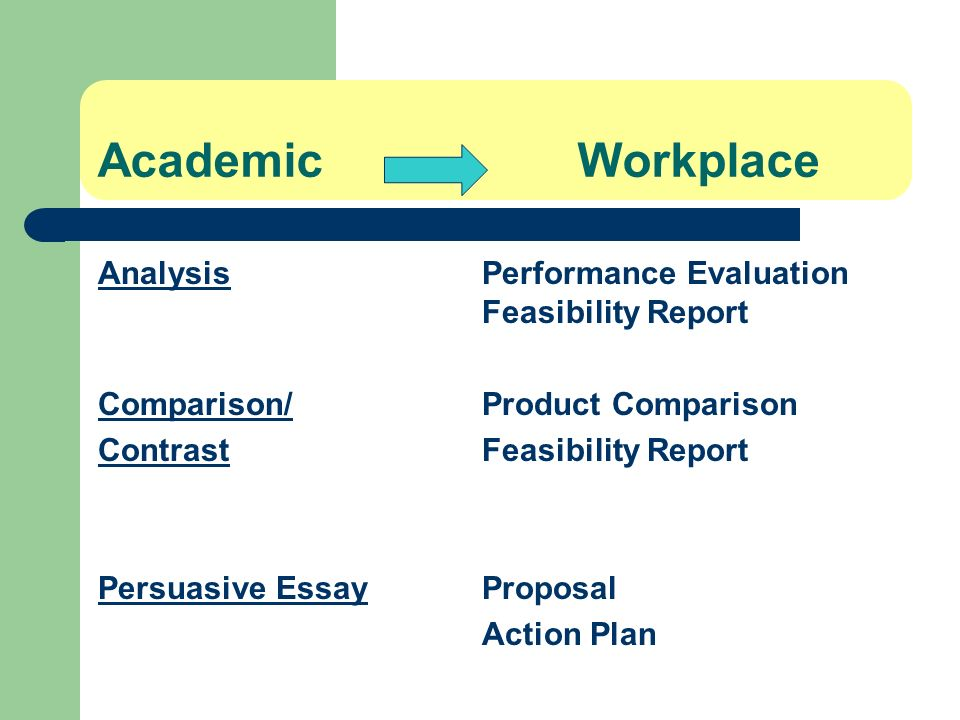 AcademicWorkplace AnalysisPerformance Evaluation Feasibility Report Comparison/Product Comparison ContrastFeasibility Report Persuasive EssayProposal