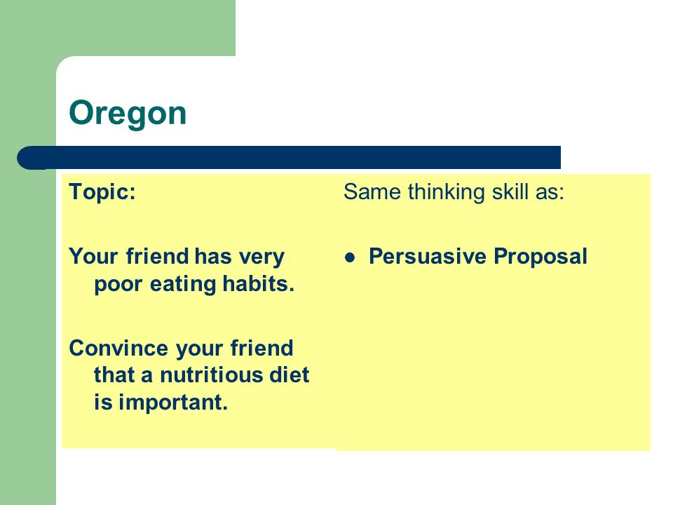 Oregon Topic: Your friend has very poor eating habits. Convince your friend that a nutritious diet is important. Same thinking skill as: Persuasive Pr
