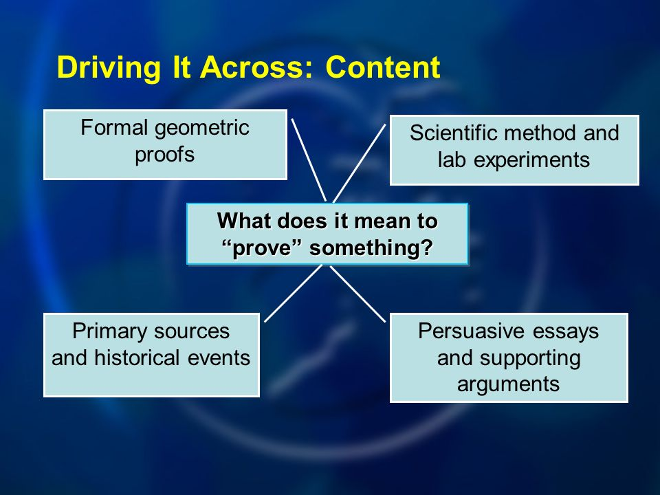 Driving It Across: Content What does it mean to prove something.