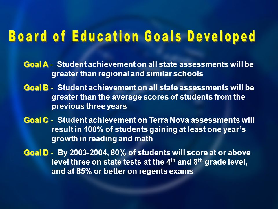 Goal A Goal A - Student achievement on all state assessments will be greater than regional and similar schools Goal B Goal B - Student achievement on all state assessments will be greater than the average scores of students from the previous three years Goal C Goal C - Student achievement on Terra Nova assessments will result in 100% of students gaining at least one years growth in reading and math Goal D Goal D - By , 80% of students will score at or above level three on state tests at the 4 th and 8 th grade level, and at 85% or better on regents exams