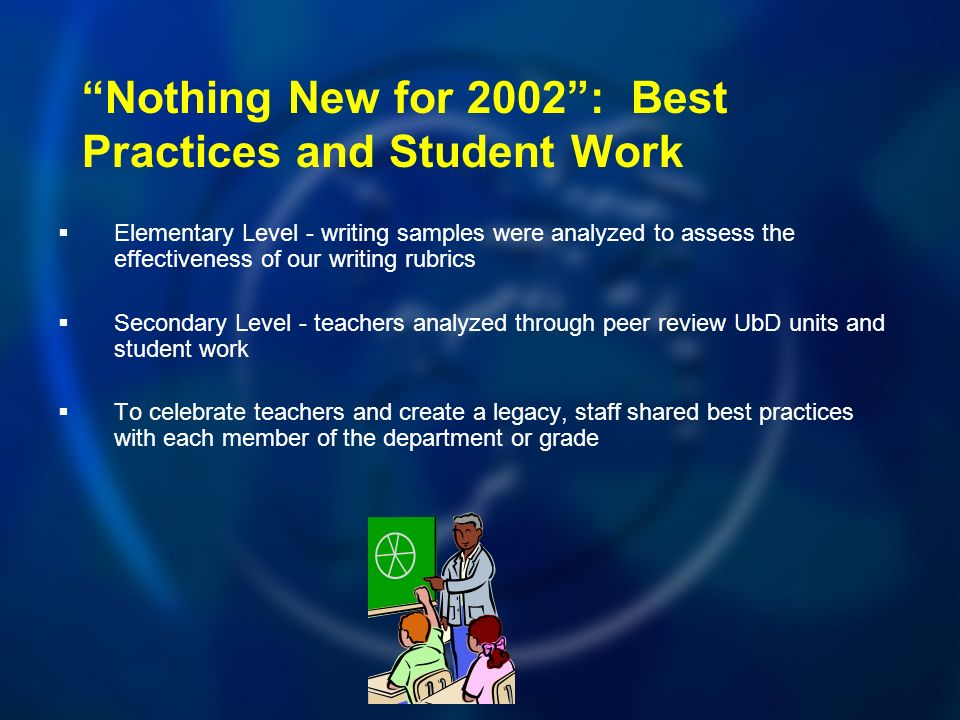 Nothing New for 2002: Best Practices and Student Work Elementary Level - writing samples were analyzed to assess the effectiveness of our writing rubrics Secondary Level - teachers analyzed through peer review UbD units and student work To celebrate teachers and create a legacy, staff shared best practices with each member of the department or grade