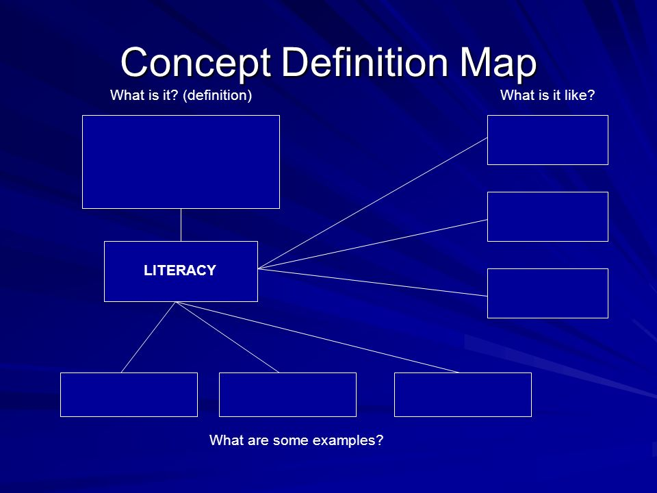 Concept Definition Map LITERACY What is it? (definition)What is it like? What are some examples?