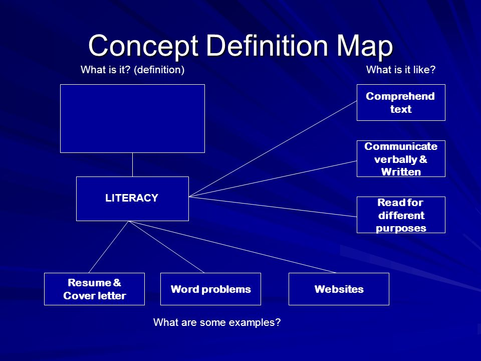 Concept Definition Map Resume & Cover letter Word problemsWebsites LITERACY Comprehend text Communicate verbally & Written Read for different purposes