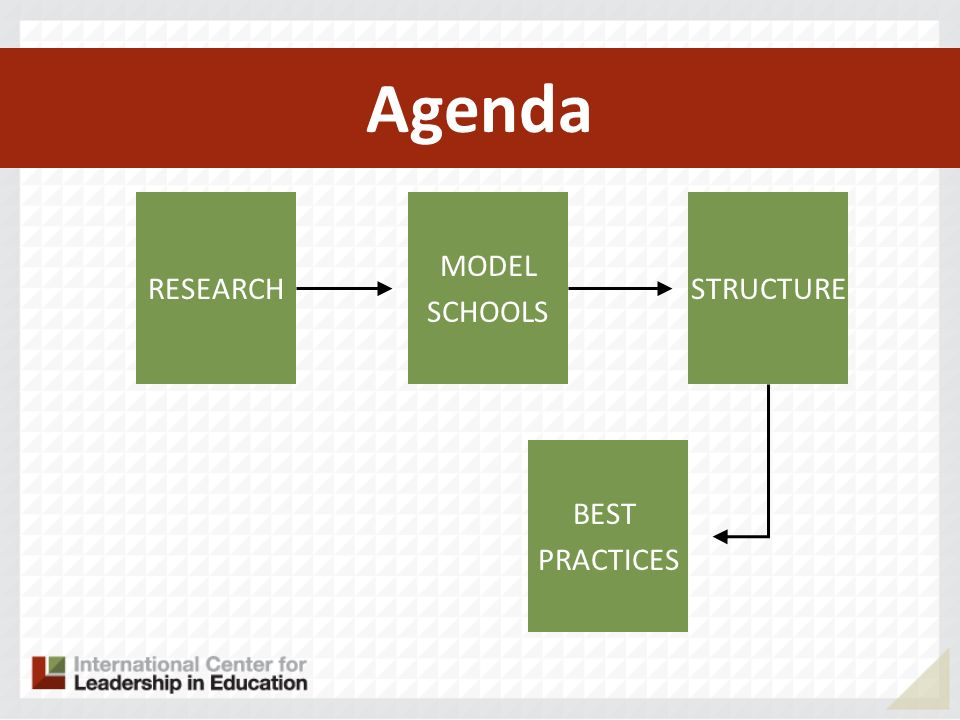 Agenda RESEARCH MODEL SCHOOLS BEST PRACTICES STRUCTURE