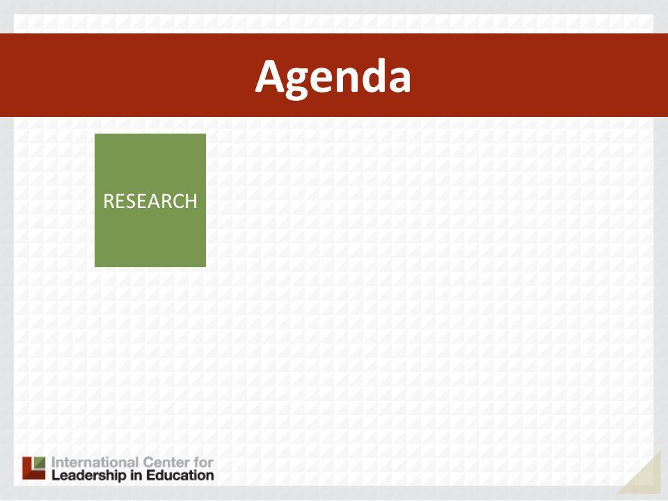 Agenda RESEARCH
