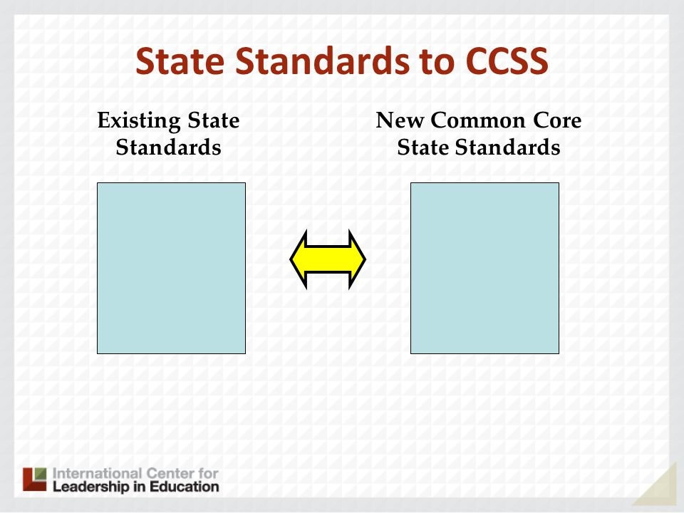 State Standards to CCSS Existing State Standards New Common Core State Standards