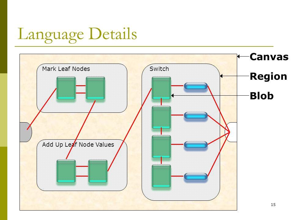 15 Language Details Canvas Region Blob Add Up Leaf Node Values Mark Leaf NodesSwitch