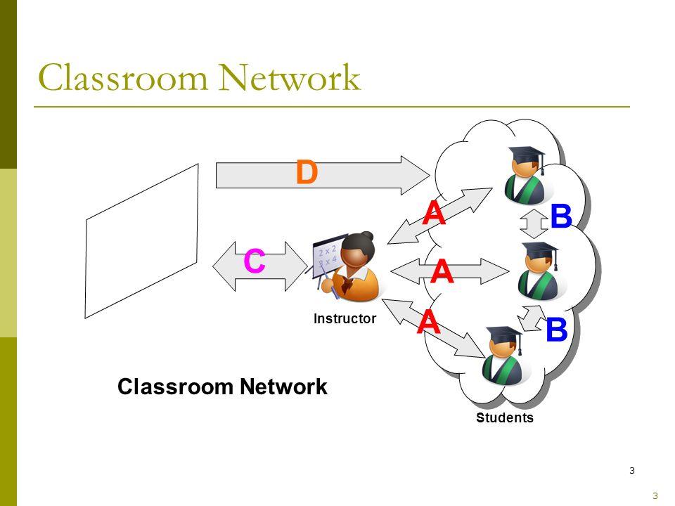 3 Classroom Network 3 Public Display Instructor Students A A A B B D C Classroom Network