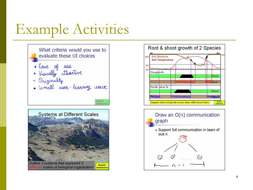 4 Example Activities
