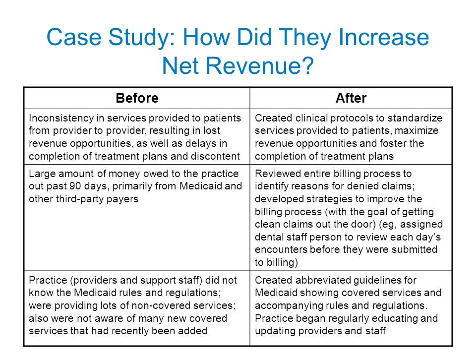 Case Study: How Did They Increase Net Revenue.
