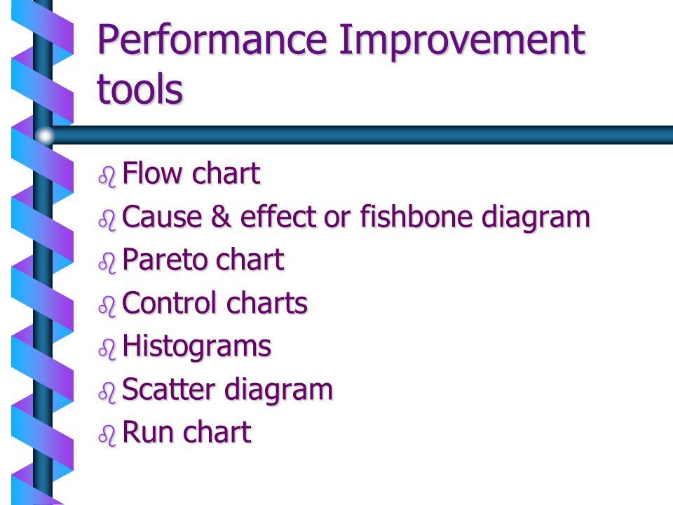 Performance Improvement tools b Flow chart b Cause & effect or fishbone diagram b Pareto chart b Control charts b Histograms b Scatter diagram b Run c