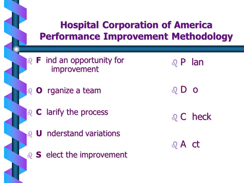Hospital Corporation of America Performance Improvement Methodology b F ind an opportunity for improvement b O rganize a team b C larify the process b