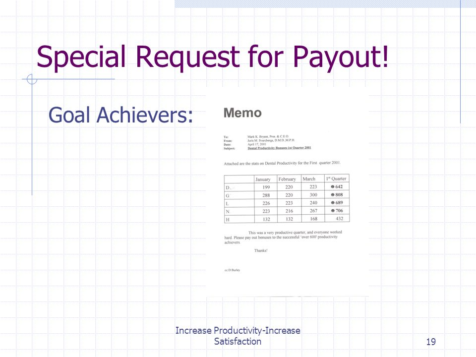 Increase Productivity-Increase Satisfaction19 Special Request for Payout! Goal Achievers: