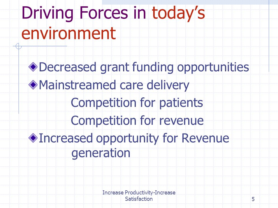 Increase Productivity-Increase Satisfaction5 Driving Forces in todays environment Decreased grant funding opportunities Mainstreamed care delivery Competition for patients Competition for revenue Increased opportunity for Revenue generation