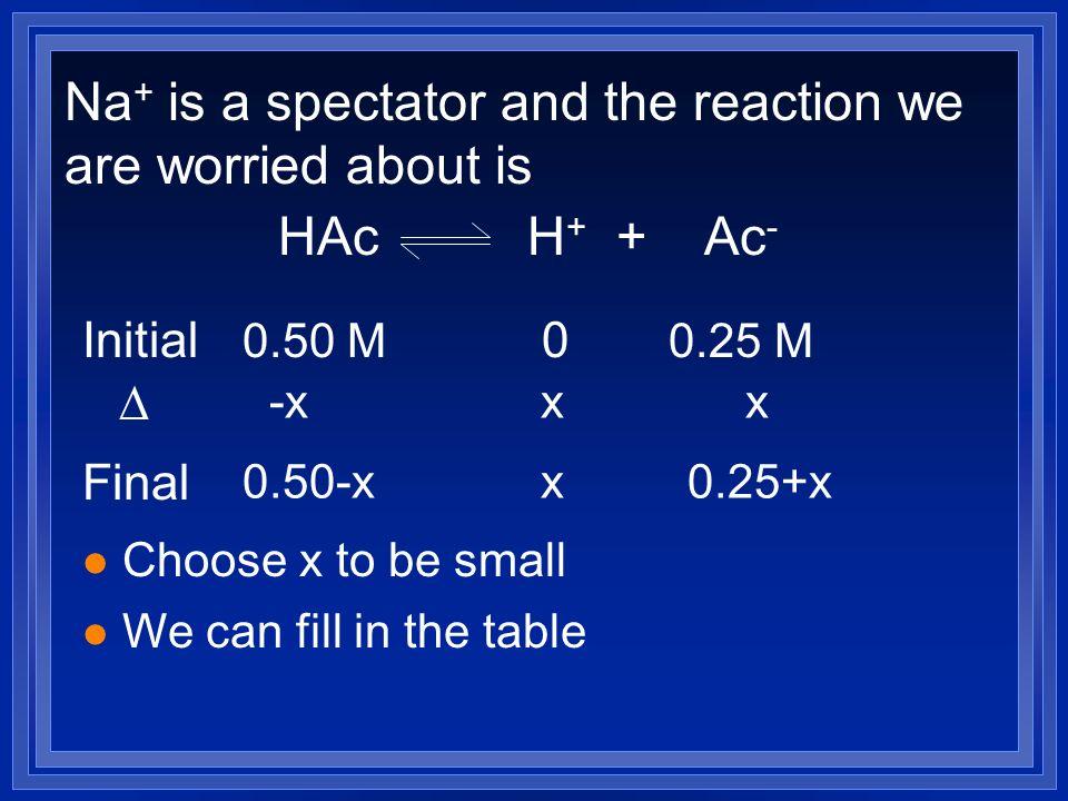 l Do the math l Ka = 1.8 x 10 -5 1.8 x 10 -5 = x (0.25+x) (0.50-x) l Assume x is small = x (0.25) (0.50) x = 3.6 x 10 -5 l Assumption is valid l pH = -log (3.6 x 10 -5 ) = 4.44 HAc H + + Ac - x xx -x 0.50-x0.25+x Initial 0.50 M 0 0.25 M Final