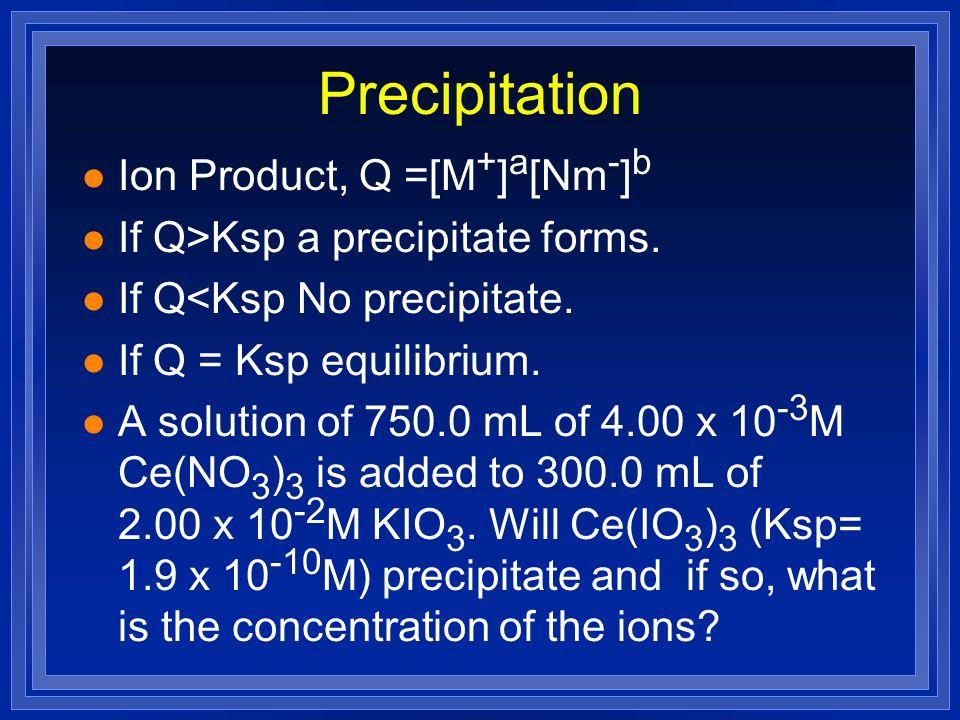 Precipitation l Ion Product, Q =[M + ] a [Nm - ] b l If Q>Ksp a precipitate forms. l If Q<Ksp No precipitate. l If Q = Ksp equilibrium. l A solution o