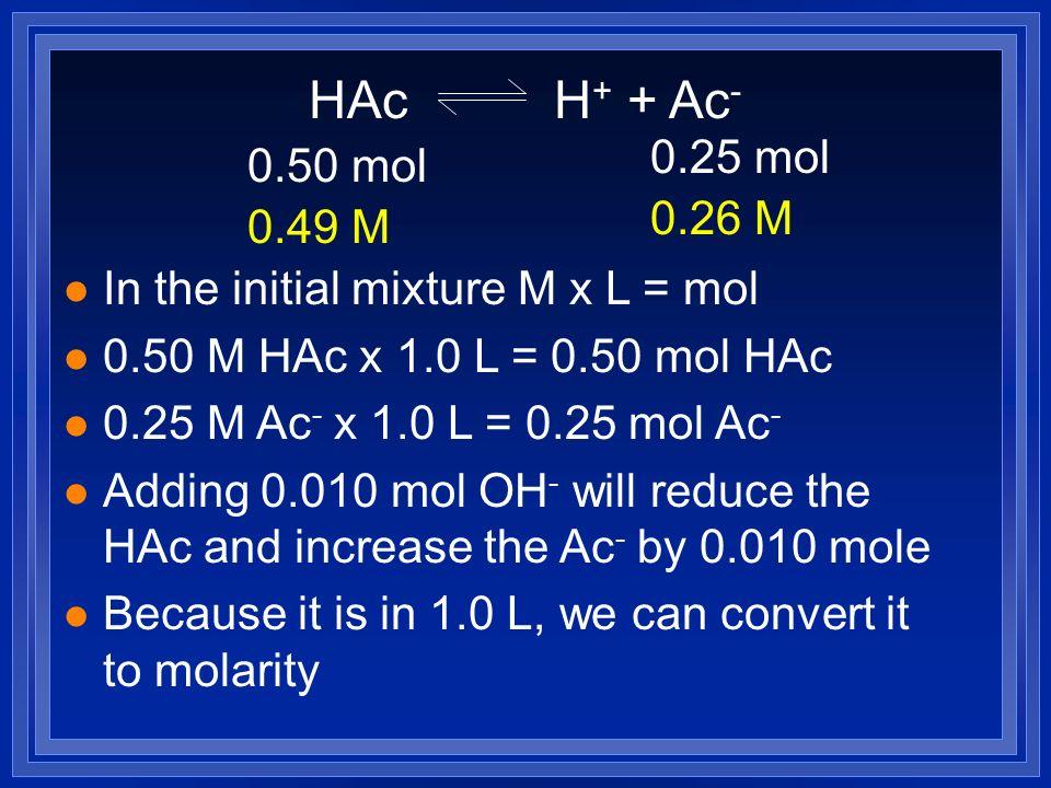 HAc H + + Ac - l In the initial mixture M x L = mol l 0.50 M HAc x 1.0 L = 0.50 mol HAc l 0.25 M Ac - x 1.0 L = 0.25 mol Ac - l Adding 0.010 mol OH -