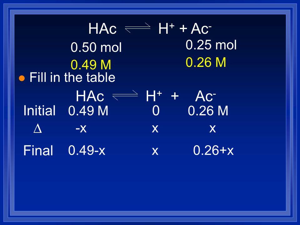 l Do the math l Ka = 1.8 x 10 -5 1.8 x 10 -5 = x (0.26+x) (0.49-x) l Assume x is small = x (0.26) (0.49) x = 3.4 x 10 -5 l Assumption is valid l pH = -log (3.4 x 10 -5 ) = 4.47 HAc H + + Ac - x xx -x 0.49-x0.26+x Initial 0.49 M 0 0.26 M Final