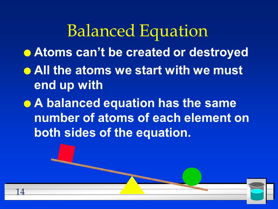 14 Balanced Equation l Atoms cant be created or destroyed l All the atoms we start with we must end up with l A balanced equation has the same number
