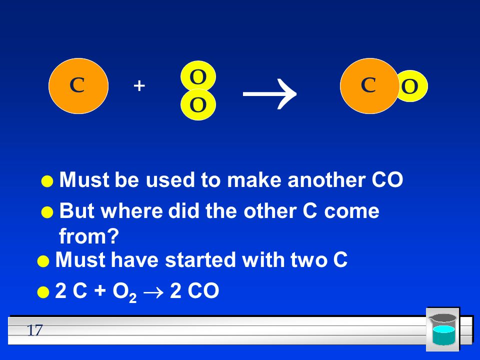 17 l Must have started with two C 2 C + O 2 2 CO + O CC O CC l Must be used to make another CO l But where did the other C come from? O O