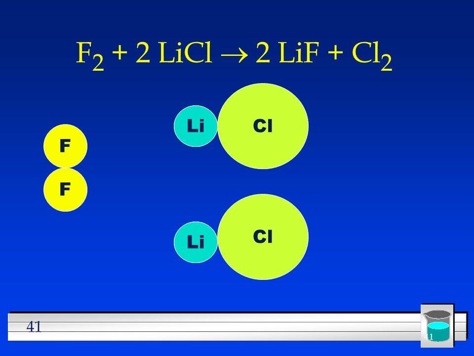41 F 2 + 2 LiCl 2 LiF + Cl 2 F Li Cl F Li Cl Li