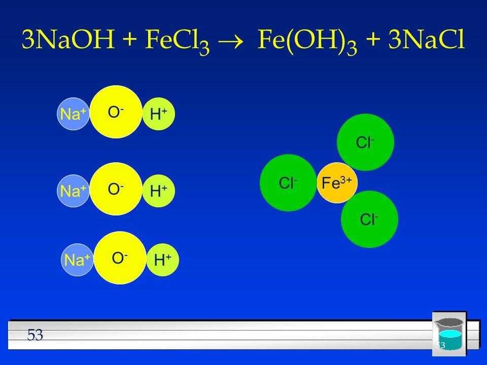 53 3NaOH + FeCl 3 Fe(OH) 3 + 3NaCl Na + O-O- H+H+ O-O- H+H+ O-O- H+H+ Fe 3+ Cl -