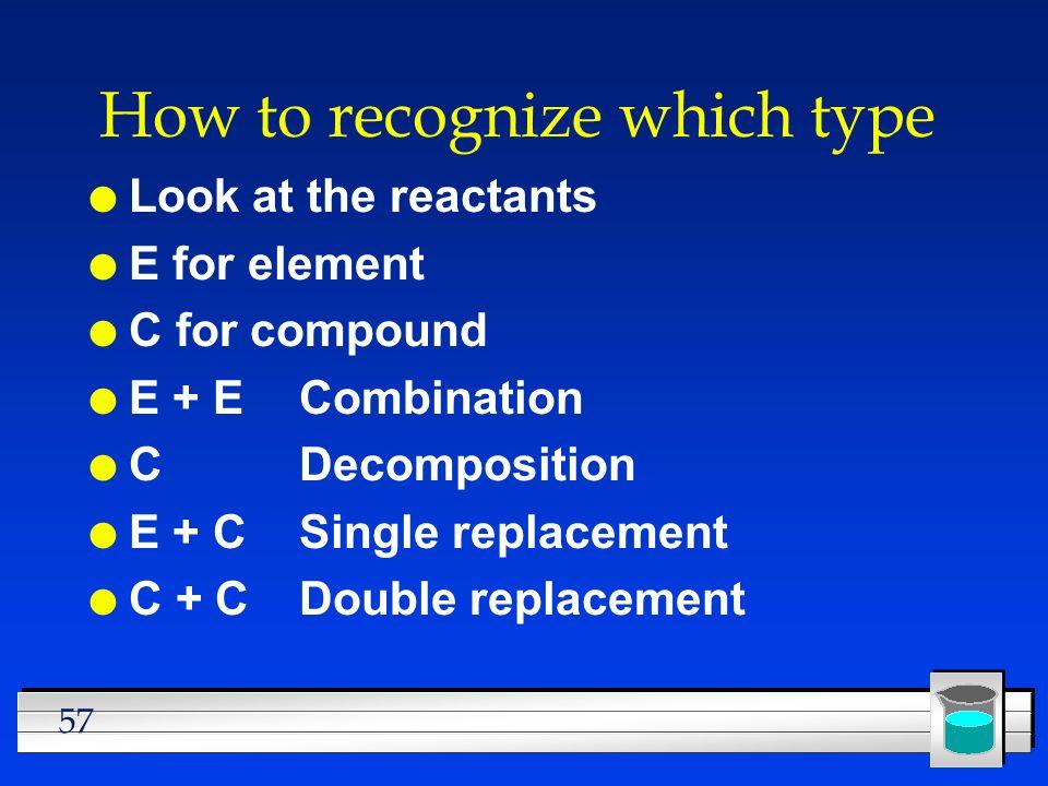 57 How to recognize which type l Look at the reactants l E for element l C for compound l E + E Combination l CDecomposition l E + CSingle replacement