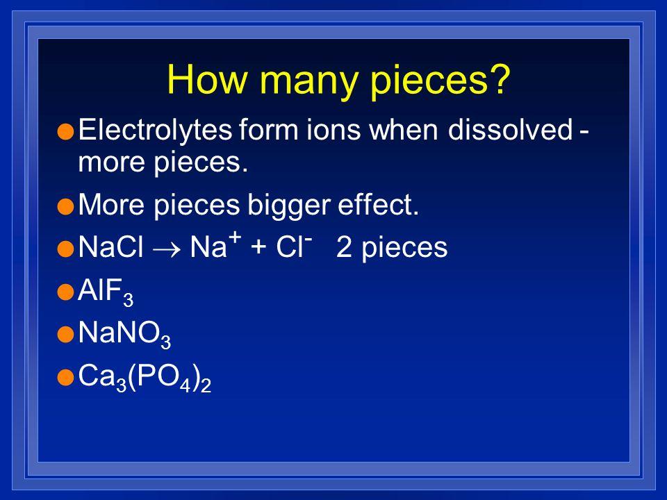 How many pieces? l Electrolytes form ions when dissolved - more pieces. l More pieces bigger effect. NaCl Na + + Cl - 2 pieces l AlF 3 l NaNO 3 l Ca 3