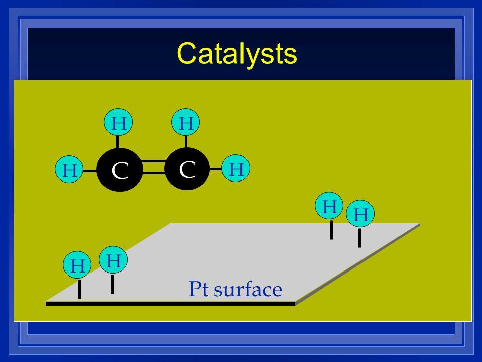 Pt surface HHHH Catalysts C HH C HH