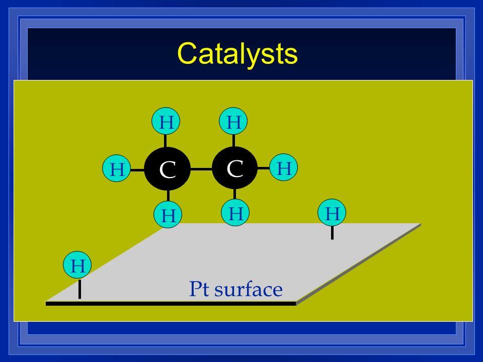 Pt surface H Catalysts C HH C HH HHH