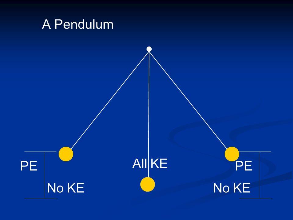 A Pendulum PE No KE All KE PE No KE