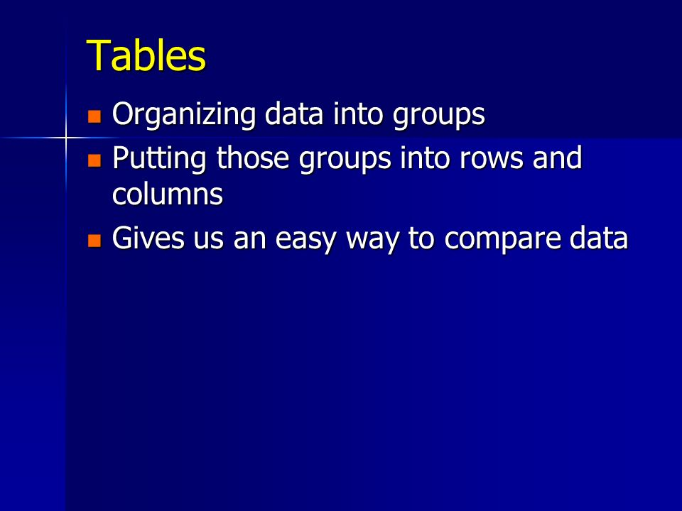 Tables Organizing data into groups Organizing data into groups Putting those groups into rows and columns Putting those groups into rows and columns G