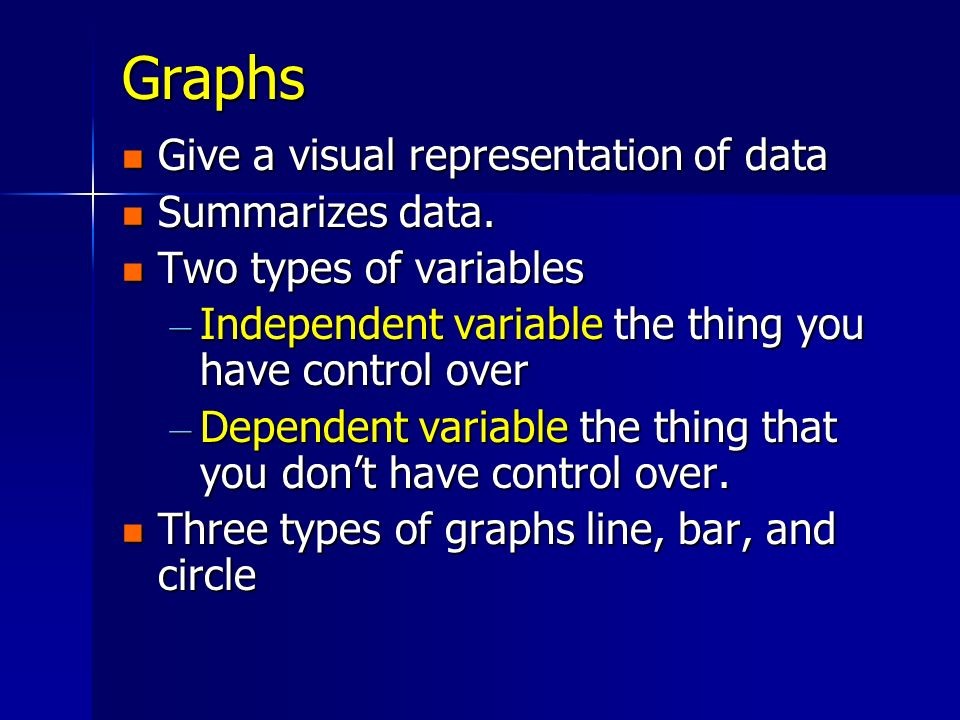 Graphs Give a visual representation of data Give a visual representation of data Summarizes data. Summarizes data. Two types of variables Two types of