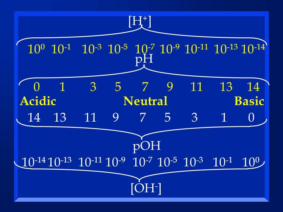 BasicAcidicNeutral 10 0 10 -1 10 -3 10 -5 10 -7 10 -9 10 -11 10 -13 10 -14 [H + ] 013579111314 pH Basic 10 0 10 -1 10 -3 10 -5 10 -7 10 -9 10 -11 10 -
