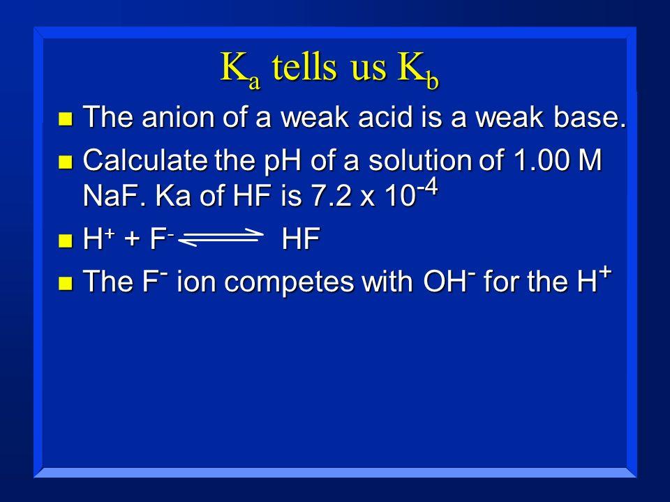 K a tells us K b n The anion of a weak acid is a weak base. n Calculate the pH of a solution of 1.00 M NaF. Ka of HF is 7.2 x 10 -4 n H + + F - HF n T