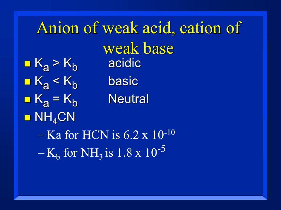Anion of weak acid, cation of weak base n K a > K b acidic n K a < K b basic n K a = K b Neutral n NH 4 CN –Ka for HCN is 6.2 x 10 -10 –K b for NH 3 i