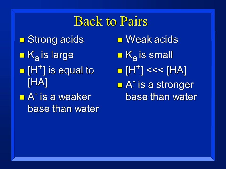 Back to Pairs n Strong acids n K a is large n [H + ] is equal to [HA] n A - is a weaker base than water n Weak acids n K a is small n [H + ] <<< [HA]