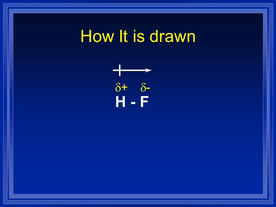 How It is drawn H - F + -