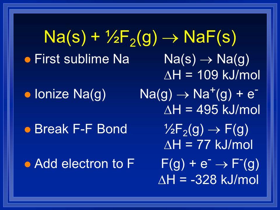 Na(s) + ½F 2 (g) NaF(s) First sublime NaNa(s) Na(g) H = 109 kJ/mol Ionize Na(g) Na(g) Na + (g) + e - H = 495 kJ/mol Break F-F Bond½F 2 (g) F(g) H = 77