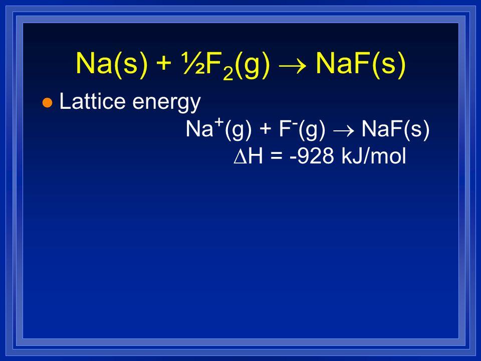 Na(s) + ½F 2 (g) NaF(s) Lattice energy Na + (g) + F - (g) NaF(s) H = -928 kJ/mol