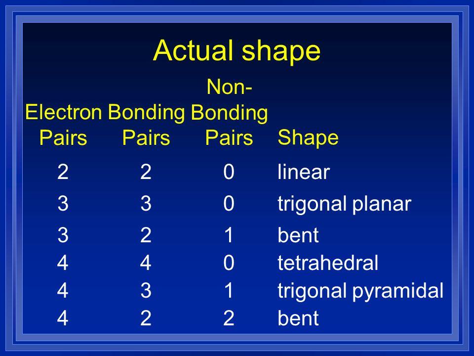 Actual shape Electron Pairs Bonding Pairs Non- Bonding Pairs Shape 220linear 330trigonal planar 321bent 440tetrahedral 431trigonal pyramidal 422bent