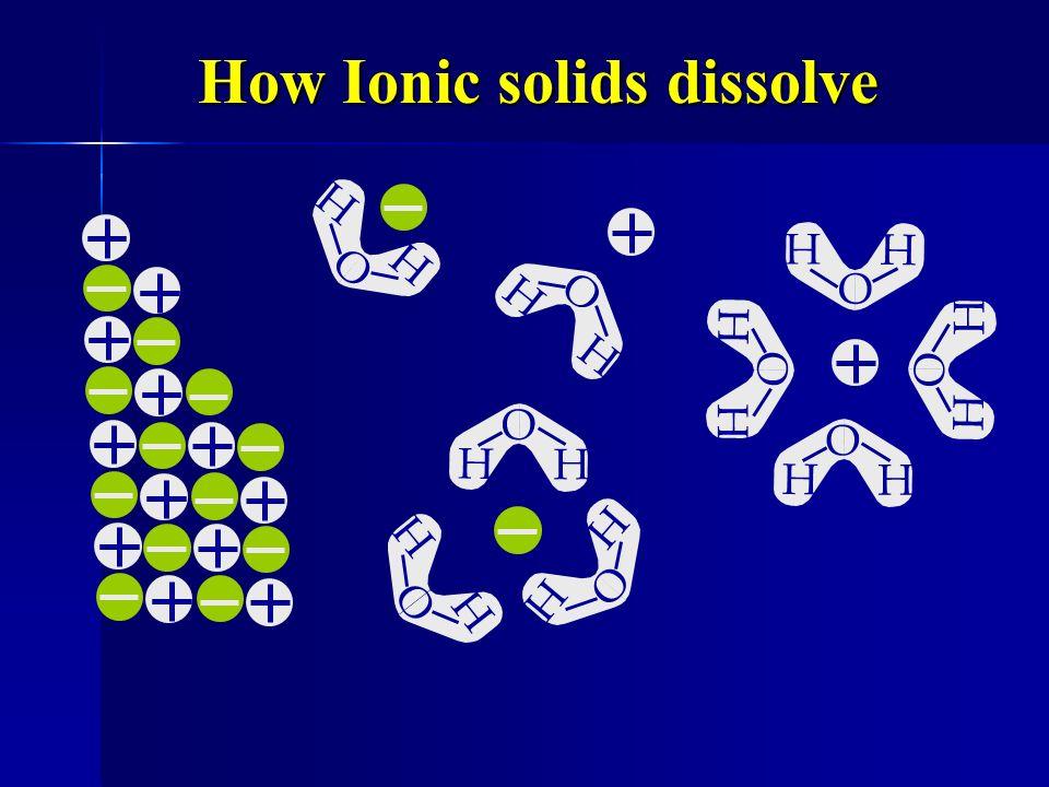 How Ionic solids dissolve H H O H H O H H O H H O H H O H H O H H O H H O H H O