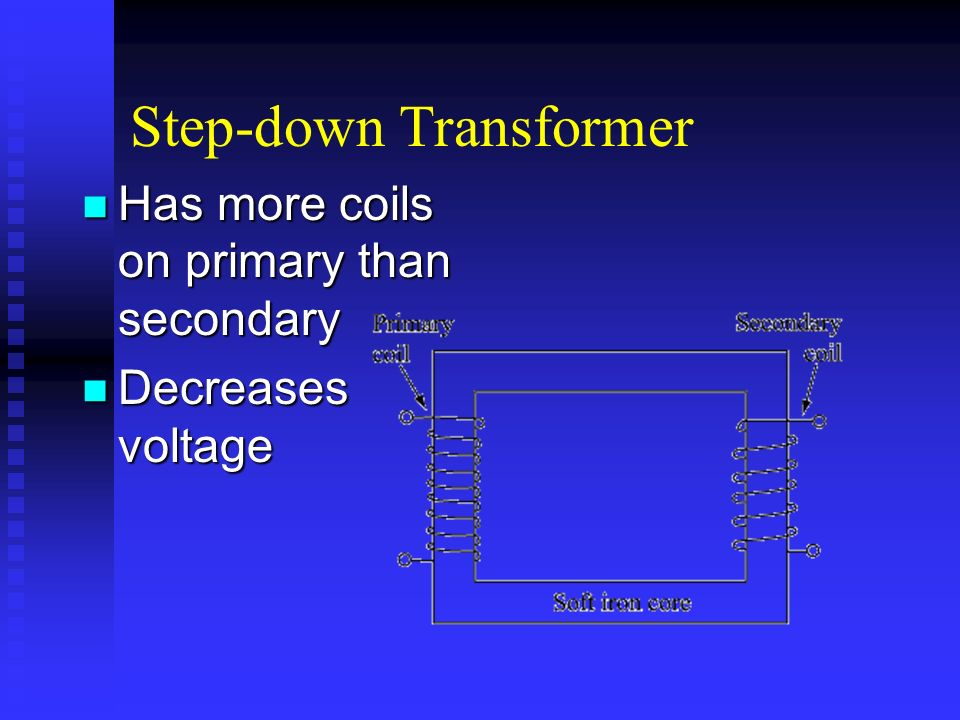 Step-down Transformer Has more coils on primary than secondary Has more coils on primary than secondary Decreases voltage Decreases voltage