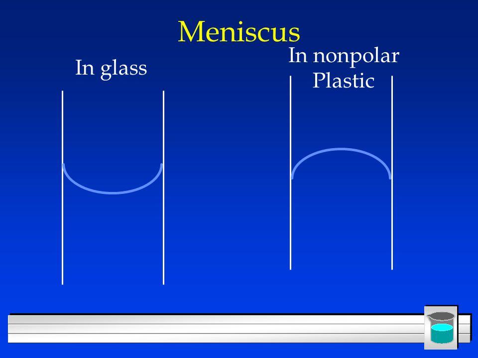 Meniscus In glass In nonpolar Plastic